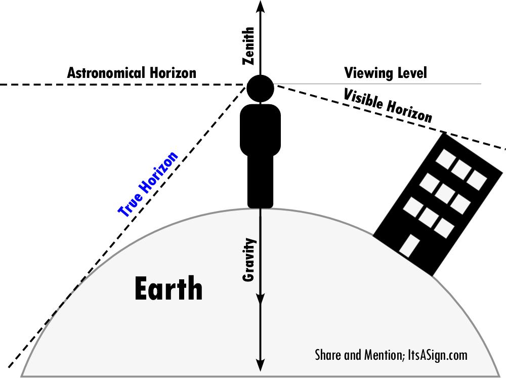 Horizons1