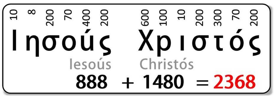 IesousChristos